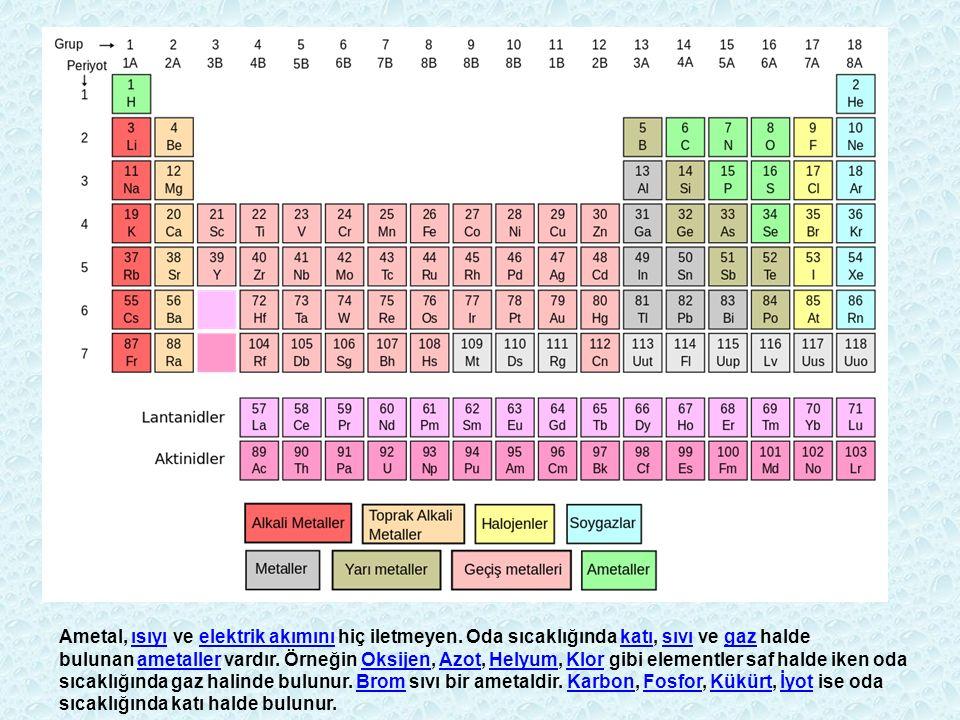Ametal, ısıyı ve elektrik akımını hiç iletmeyen. Oda sıcaklığında katı, sıvı ve gaz halde bulunan ametaller vardır. Örneğin Oksijen, Azot, Helyum, Klo