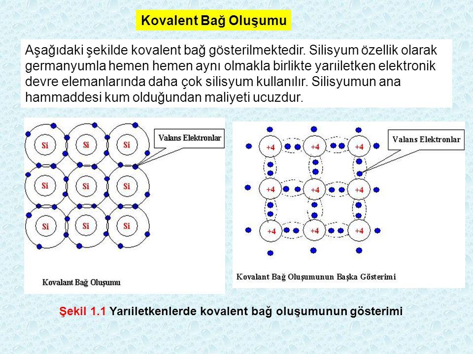 Şekil 1.1 Yarıiletkenlerde kovalent bağ oluşumunun gösterimi Kovalent Bağ Oluşumu Aşağıdaki şekilde kovalent bağ gösterilmektedir. Silisyum özellik ol