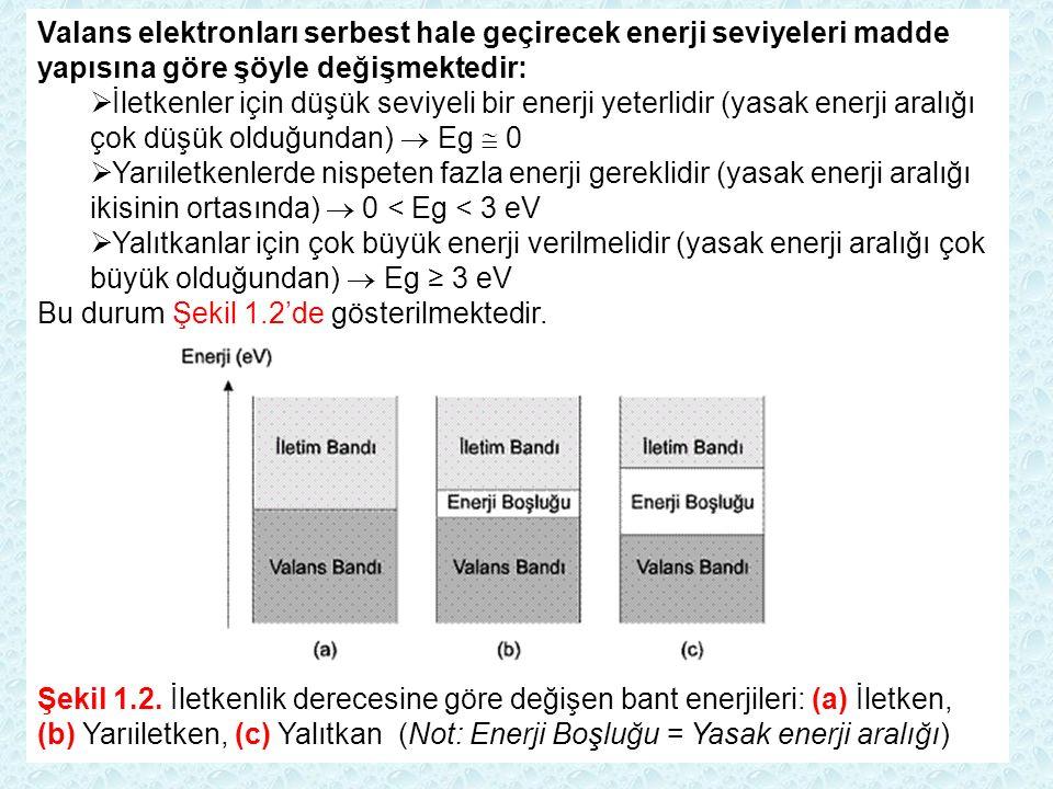 Valans elektronları serbest hale geçirecek enerji seviyeleri madde yapısına göre şöyle değişmektedir:  İletkenler için düşük seviyeli bir enerji yete