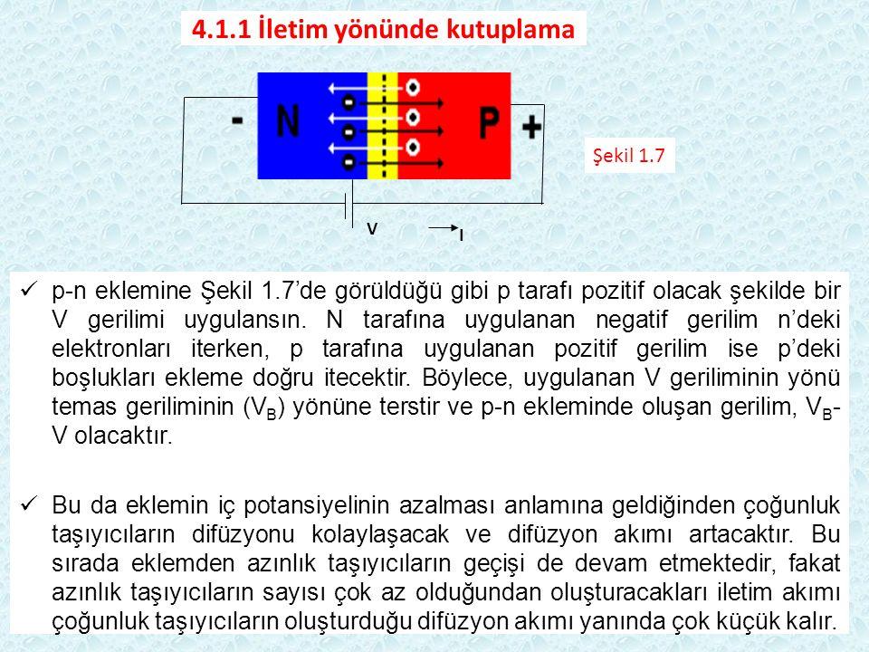 4.1.1 İletim yönünde kutuplama p-n eklemine Şekil 1.7'de görüldüğü gibi p tarafı pozitif olacak şekilde bir V gerilimi uygulansın. N tarafına uygulana