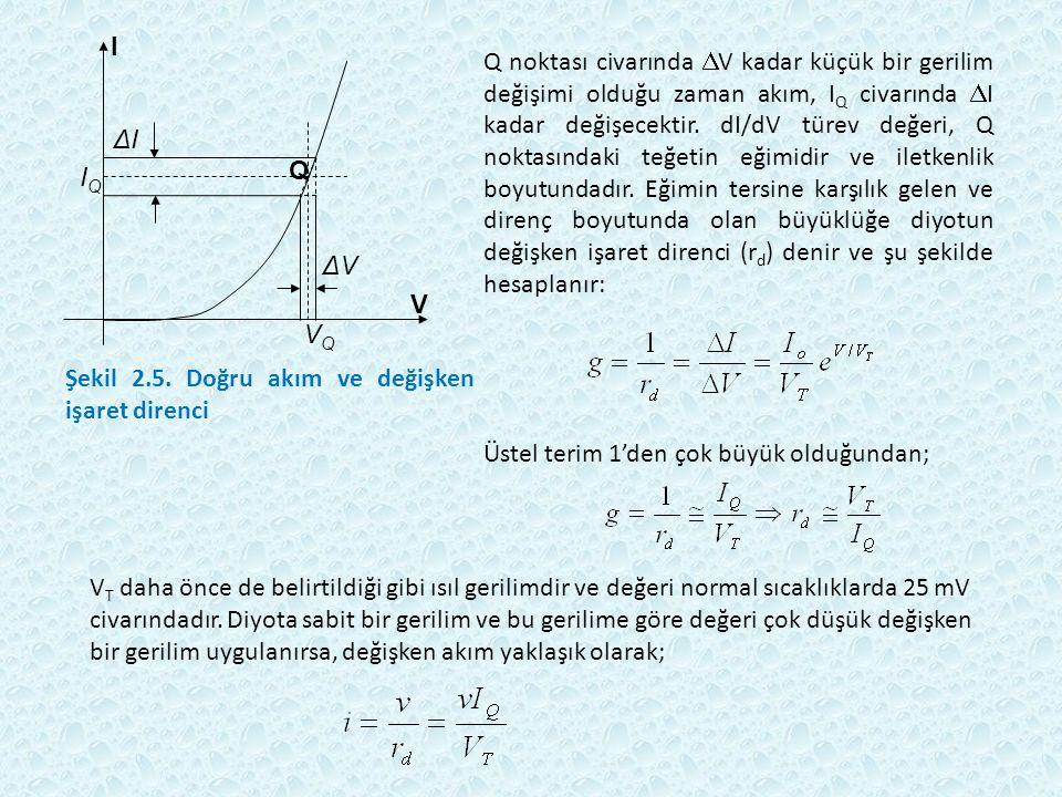 Q noktası civarında  V kadar küçük bir gerilim değişimi olduğu zaman akım, I Q civarında  I kadar değişecektir. dI/dV türev değeri, Q noktasındaki t