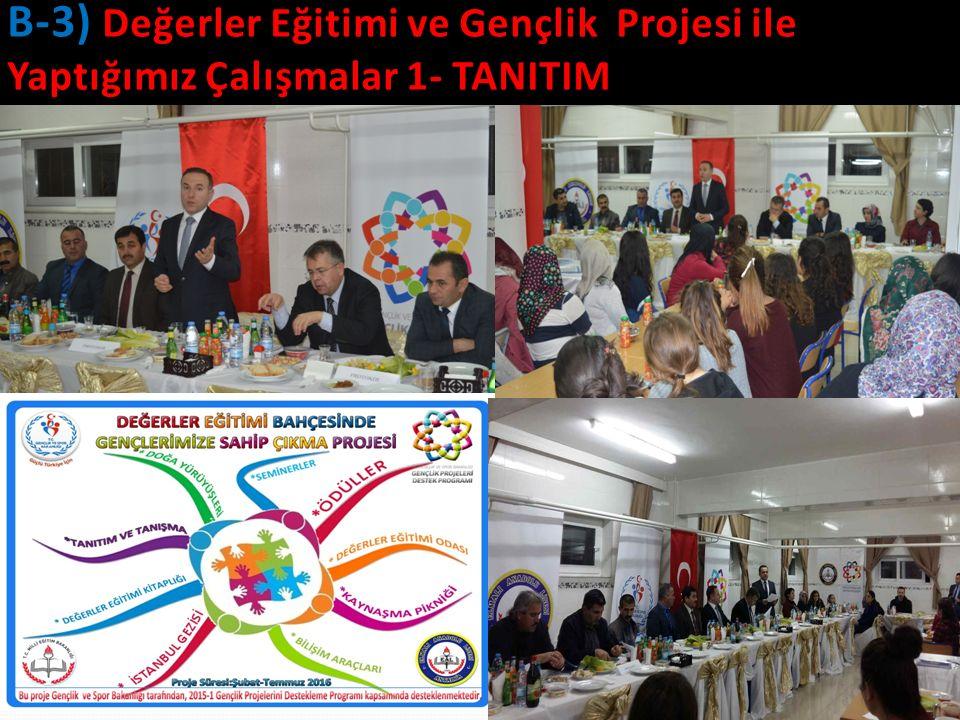 17 B-3) Değerler Eğitimi ve Gençlik Projesi ile Yaptığımız Çalışmalar 1- TANITIM