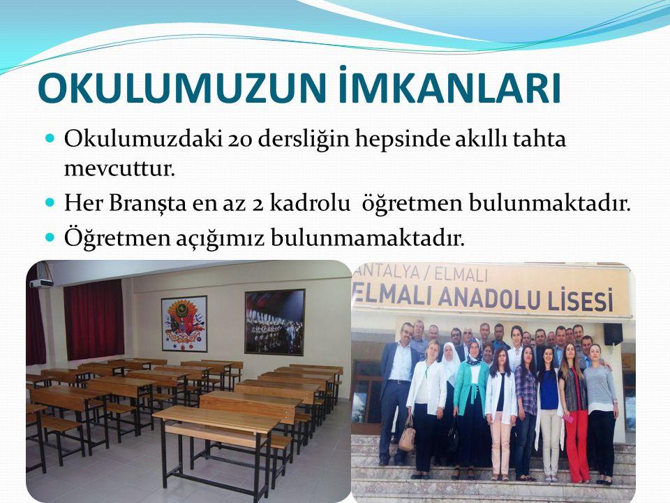 19 B-3) Değerler Eğitimi ve Gençlik Projesi ile Yaptığımız Çalışmalar 3-İSTANBUL GEZİSİ