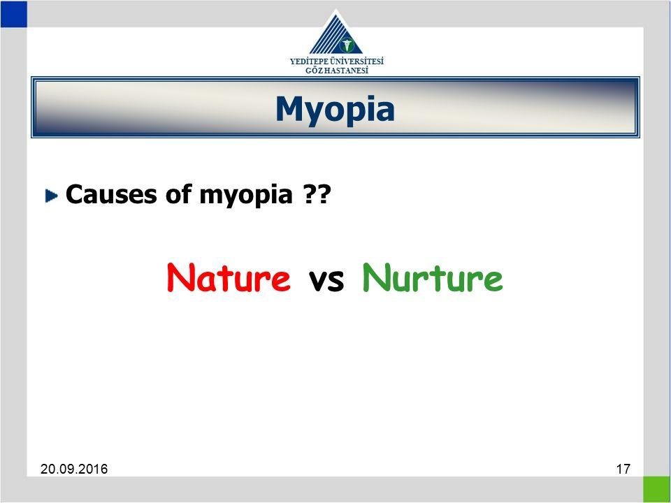 YEDİTEPE ÜNİVERSİTESİ GÖZ HASTANESİ 20.09.201617 Myopia Causes of myopia Nature vs Nurture