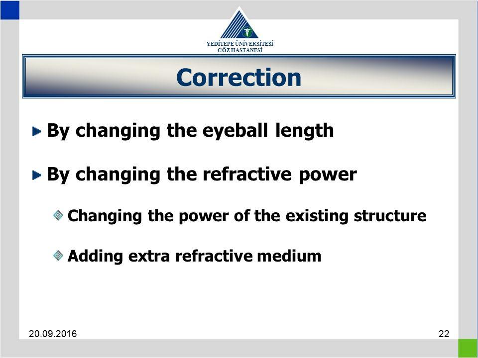 YEDİTEPE ÜNİVERSİTESİ GÖZ HASTANESİ 20.09.201622 Correction By changing the eyeball length By changing the refractive power Changing the power of the