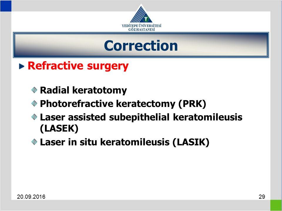 YEDİTEPE ÜNİVERSİTESİ GÖZ HASTANESİ 20.09.201629 Correction Refractive surgery Radial keratotomy Photorefractive keratectomy (PRK) Laser assisted subepithelial keratomileusis (LASEK) Laser in situ keratomileusis (LASIK)