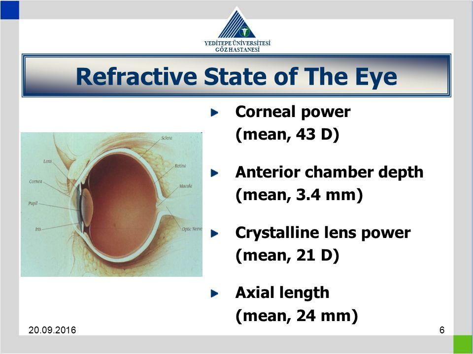 YEDİTEPE ÜNİVERSİTESİ GÖZ HASTANESİ 20.09.20166 Refractive State of The Eye Corneal power (mean, 43 D) Anterior chamber depth (mean, 3.4 mm) Crystalli