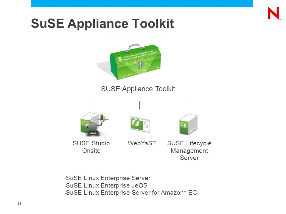 1212 SuSE Appliance Toolkit SUSE Appliance Toolkit SUSE Studio Onsite WebYaST SUSE Lifecycle Management Server SuSE Linux Enterprise Server SuSE Linux Enterprise JeOS SuSE Linux Enterprise Server for Amazon* EC