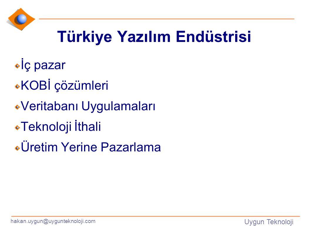 hakan.uygun@uygunteknoloji.com Uygun Teknoloji Türkiye Yazılım Endüstrisi İç pazar KOBİ çözümleri Veritabanı Uygulamaları Teknoloji İthali Üretim Yerine Pazarlama