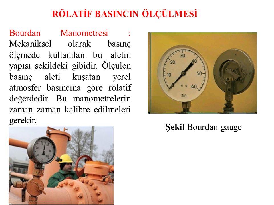 Piyezometre : Piyezometre basıncı veya basınç farkını denge durumundaki bir sıvı kolonuna dönüştüren alettir.