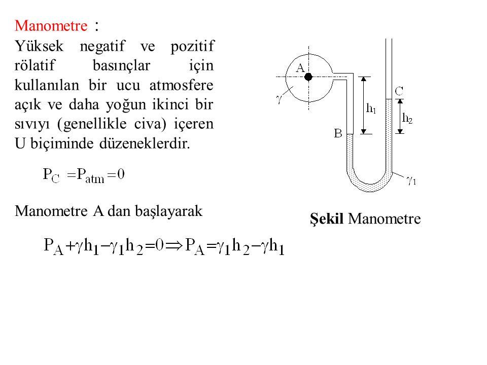 Manometre devresinde bilinmeyen basıncın bulunması için: 1.Devrenin bir ucu başlangıç noktası alınır, o noktadaki basınç yazılır.