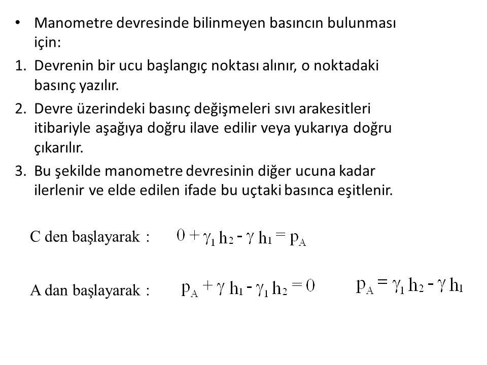 Diferansiyel Manometre : Diferansiyel manometre iki nokta arasındaki basınç farkının bulunmasında kullanılır.