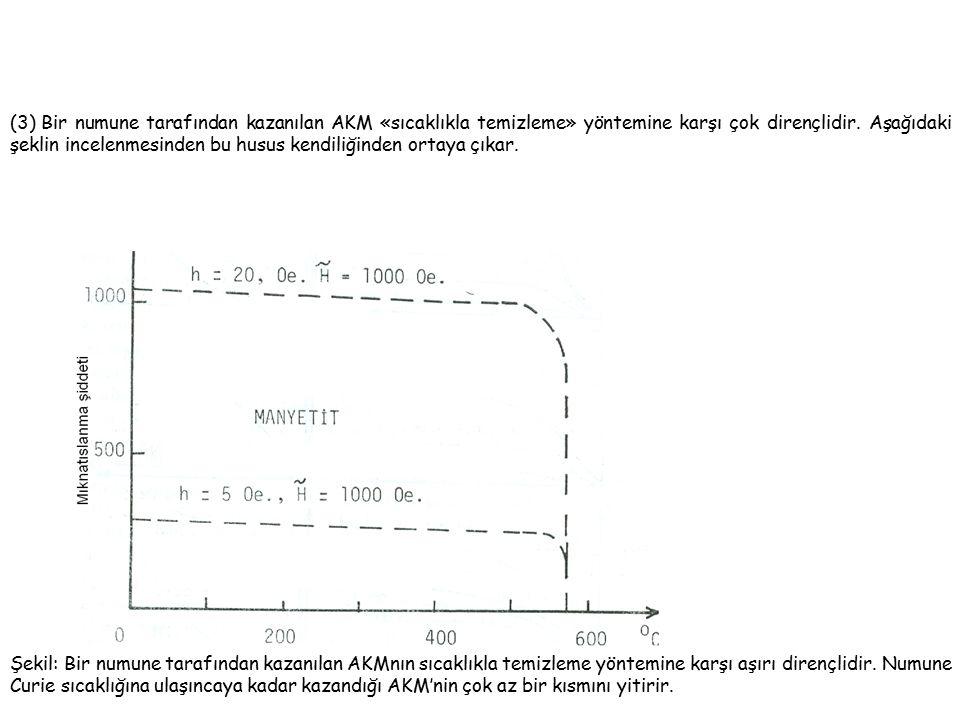 (3) Bir numune tarafından kazanılan AKM «sıcaklıkla temizleme» yöntemine karşı çok dirençlidir.