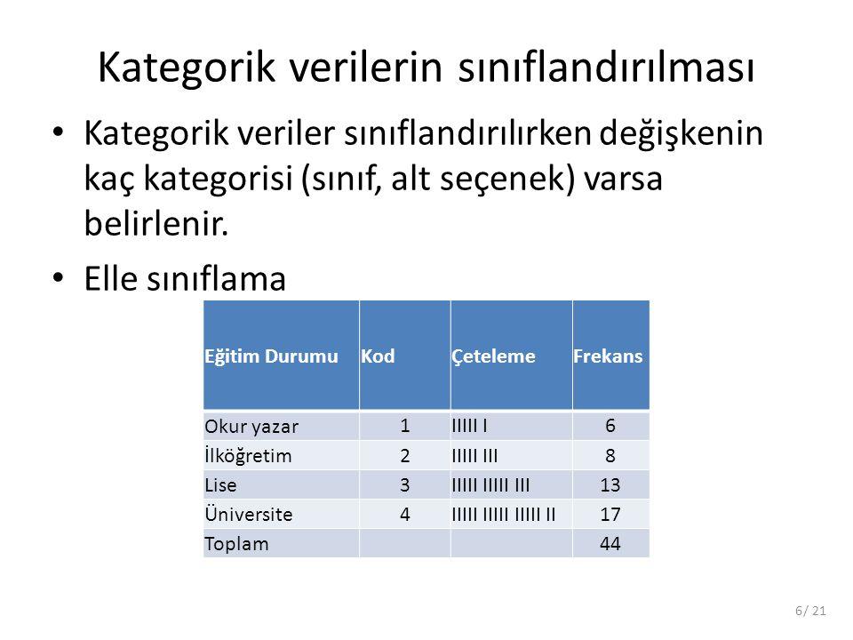 Kategorik verilerin sınıflandırılması Kategorik veriler sınıflandırılırken değişkenin kaç kategorisi (sınıf, alt seçenek) varsa belirlenir. Elle sınıf