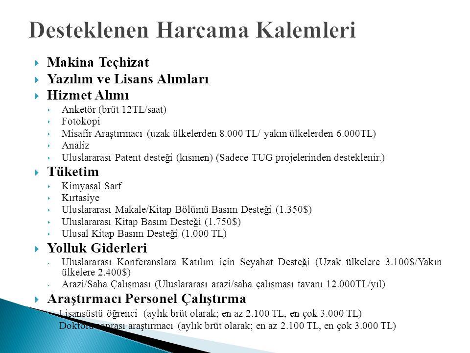  Makina Teçhizat  Yazılım ve Lisans Alımları  Hizmet Alımı ‣ Anketör (brüt 12TL/saat) ‣ Fotokopi ‣ Misafir Araştırmacı (uzak ülkelerden 8.000 TL/ yakın ülkelerden 6.000TL) ‣ Analiz ‣ Uluslararası Patent desteği (kısmen) (Sadece TUG projelerinden desteklenir.)  Tüketim ‣ Kimyasal Sarf ‣ Kırtasiye ‣ Uluslararası Makale/Kitap Bölümü Basım Desteği (1.350$) ‣ Uluslararası Kitap Basım Desteği (1.750$) ‣ Ulusal Kitap Basım Desteği (1.000 TL)  Yolluk Giderleri ‣ Uluslararası Konferanslara Katılım için Seyahat Desteği (Uzak ülkelere 3.100$/Yakın ülkelere 2.400$) ‣ Arazi/Saha Çalışması (Uluslararası arazi/saha çalışması tavanı 12.000TL/yıl)  Araştırmacı Personel Çalıştırma  Lisansüstü öğrenci (aylık brüt olarak; en az 2.100 TL, en çok 3.000 TL)  Doktora sonrası araştırmacı (aylık brüt olarak; en az 2.100 TL, en çok 3.000 TL)
