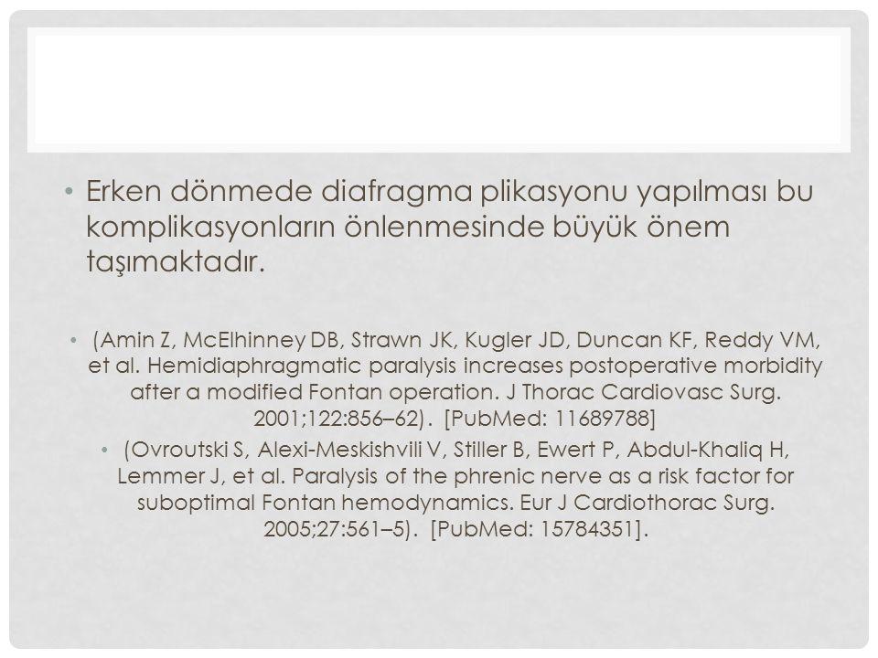 Erken dönmede diafragma plikasyonu yapılması bu komplikasyonların önlenmesinde büyük önem taşımaktadır.