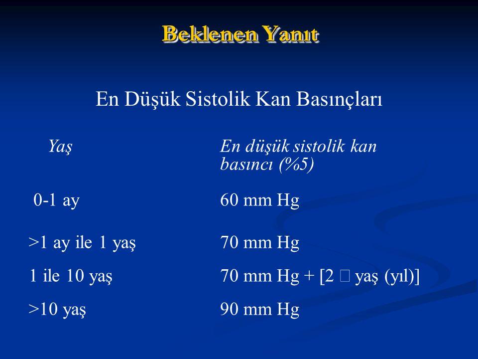 Beklenen Yanıt Yaş En düşük sistolik kan basıncı (%5) 0-1 ay60 mm Hg >1 ay ile 1 yaş70 mm Hg 1 ile 10 yaş70 mm Hg +  2  yaş (yıl)] >10 yaş 90 mm Hg En Düşük Sistolik Kan Basınçları