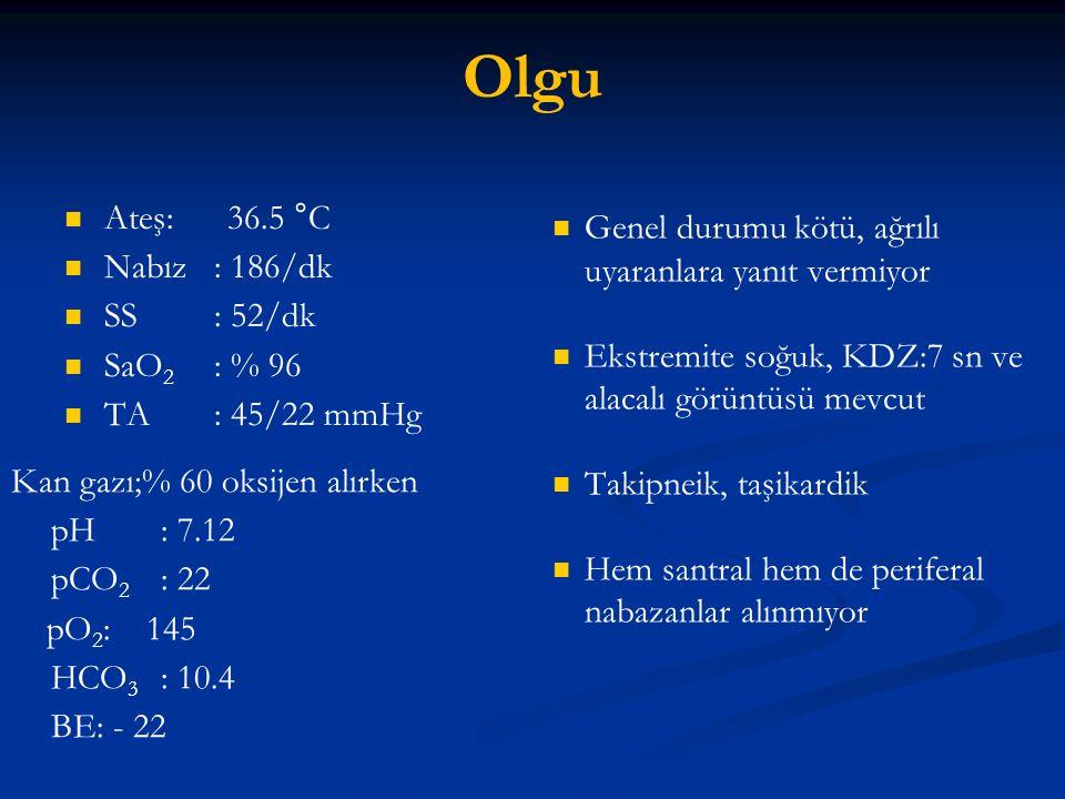 Olgu Ateş: 36.5 °C Nabız: 186/dk SS: 52/dk SaO 2 : % 96 TA: 45/22 mmHg Genel durumu kötü, ağrılı uyaranlara yanıt vermiyor Ekstremite soğuk, KDZ:7 sn ve alacalı görüntüsü mevcut Takipneik, taşikardik Hem santral hem de periferal nabazanlar alınmıyor Kan gazı;% 60 oksijen alırken pH: 7.12 pCO 2 : 22 pO 2 : 145 HCO 3 : 10.4 BE: - 22