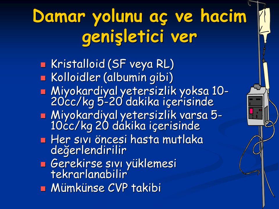 Damar yolunu aç ve hacim genişletici ver Kristalloid (SF veya RL) Kristalloid (SF veya RL) Kolloidler (albumin gibi) Kolloidler (albumin gibi) Miyokardiyal yetersizlik yoksa 10- 20cc/kg 5-20 dakika içerisinde Miyokardiyal yetersizlik yoksa 10- 20cc/kg 5-20 dakika içerisinde Miyokardiyal yetersizlik varsa 5- 10cc/kg 20 dakika içerisinde Miyokardiyal yetersizlik varsa 5- 10cc/kg 20 dakika içerisinde Her sıvı öncesi hasta mutlaka değerlendirilir Her sıvı öncesi hasta mutlaka değerlendirilir Gerekirse sıvı yüklemesi tekrarlanabilir Gerekirse sıvı yüklemesi tekrarlanabilir Mümkünse CVP takibi Mümkünse CVP takibi