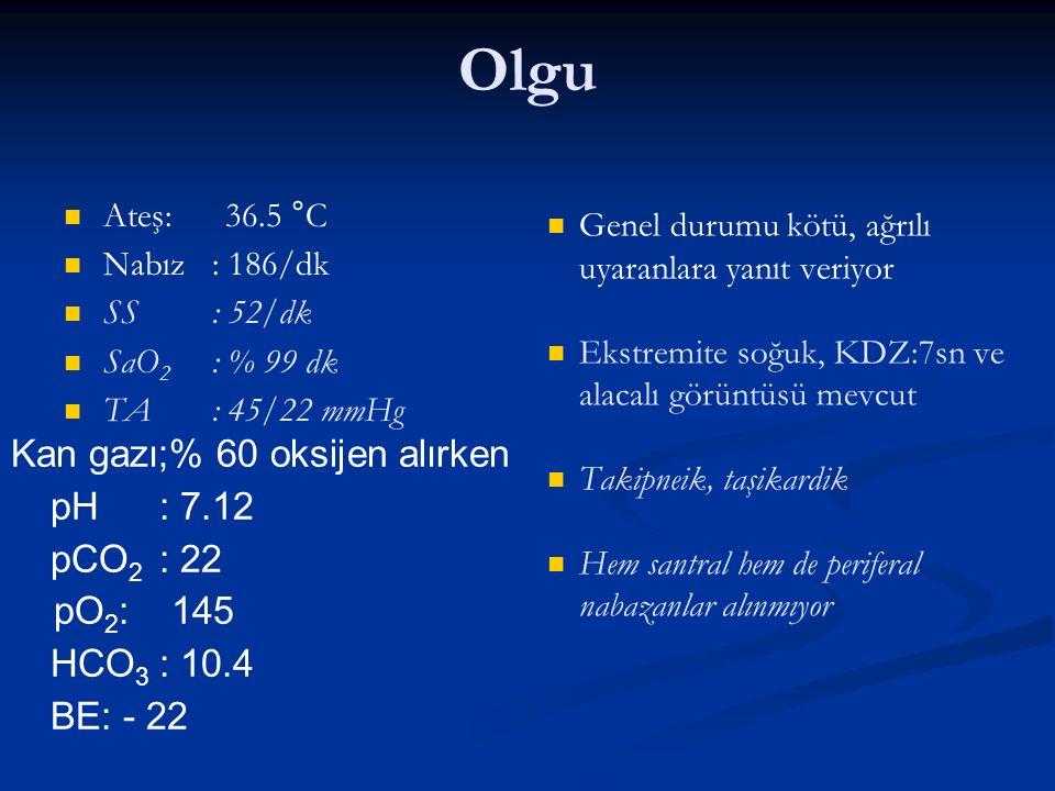 Olgu Ateş: 36.5 °C Nabız: 186/dk SS: 52/dk SaO 2 : % 99 dk TA: 45/22 mmHg Genel durumu kötü, ağrılı uyaranlara yanıt veriyor Ekstremite soğuk, KDZ:7sn ve alacalı görüntüsü mevcut Takipneik, taşikardik Hem santral hem de periferal nabazanlar alınmıyor Kan gazı;% 60 oksijen alırken pH: 7.12 pCO 2 : 22 pO 2 : 145 HCO 3 : 10.4 BE: - 22