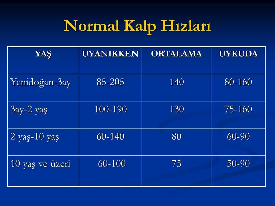 Normal Kalp Hızları YAŞUYANIKKENORTALAMAUYKUDA Yenidoğan-3ay85-20514080-160 3ay-2 yaş 100-19013075-160 2 yaş-10 yaş 60-1408060-90 10 yaş ve üzeri 60-100 60-1007550-90