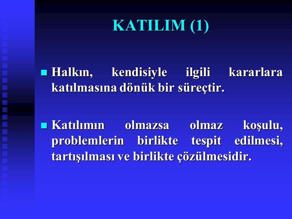 KATILIM (1) Halkın, kendisiyle ilgili kararlara katılmasına dönük bir süreçtir. Halkın, kendisiyle ilgili kararlara katılmasına dönük bir süreçtir. Ka