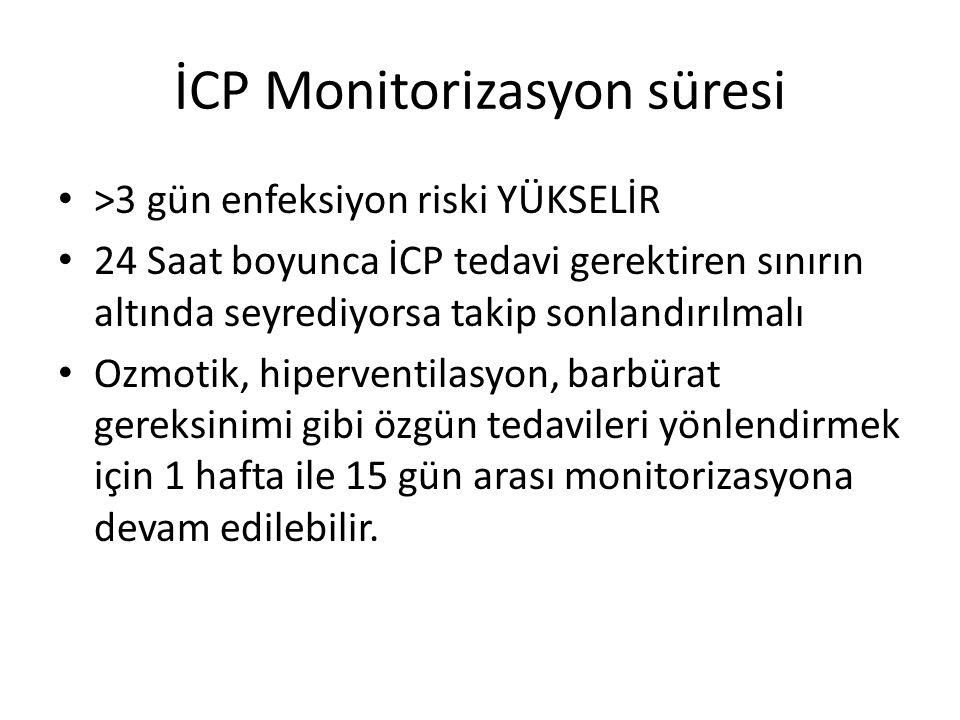 İCP Monitorizasyon süresi >3 gün enfeksiyon riski YÜKSELİR 24 Saat boyunca İCP tedavi gerektiren sınırın altında seyrediyorsa takip sonlandırılmalı Oz