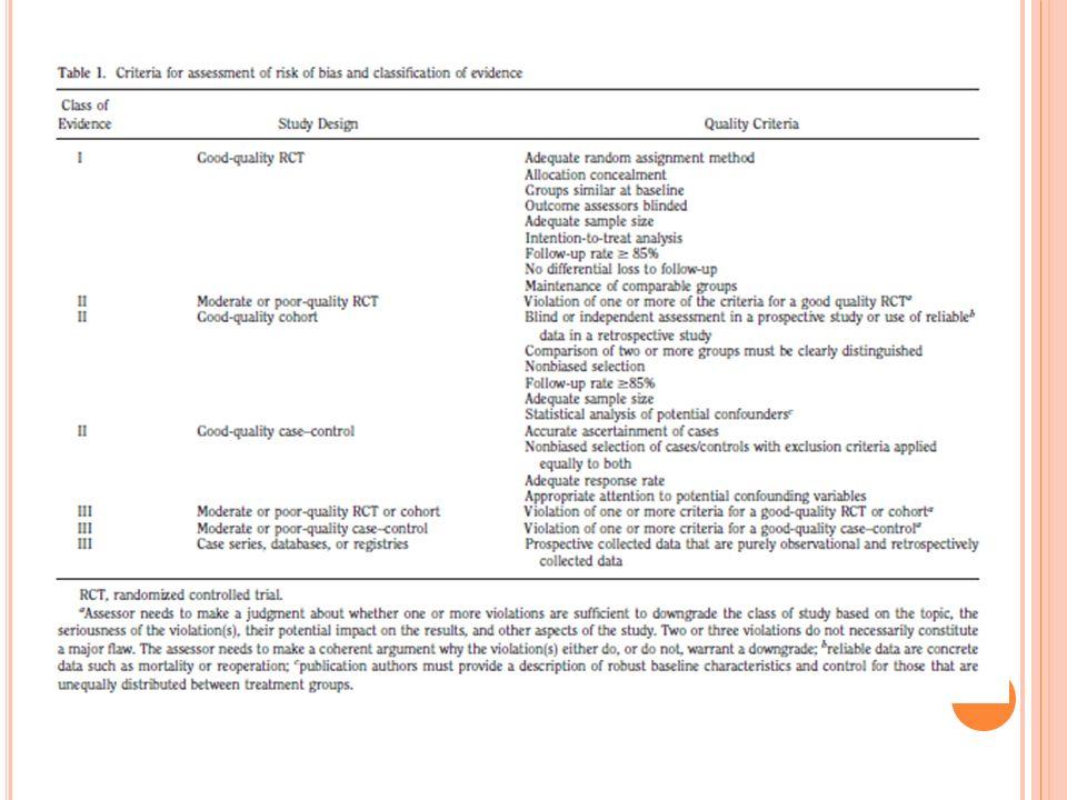 İ CP MONITÖRIZASYONU ENDIKASYONLARı Öneri düzeyi : zayıf Kanıt düzeyi : class 3.