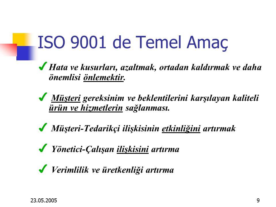 23.05.20059 ISO 9001 de Temel Amaç ✔ Hata ve kusurları, azaltmak, ortadan kaldırmak ve daha önemlisi önlemektir. ✔ Müşteri gereksinim ve beklentilerin