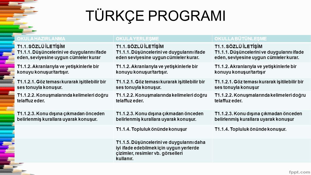 TÜRKÇE PROGRAMI OKULA HAZIRLANMAOKULA YERLEŞMEOKULLA BÜTÜNLEŞME T1.1.