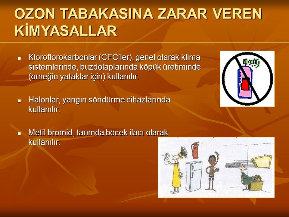 OZON TABAKASINA ZARAR VEREN KİMYASALLAR Kloroflorokarbonlar (CFC'ler), genel olarak klima sistemlerinde, buzdolaplarında köpük üretiminde (örneğin yataklar için) kullanılır.
