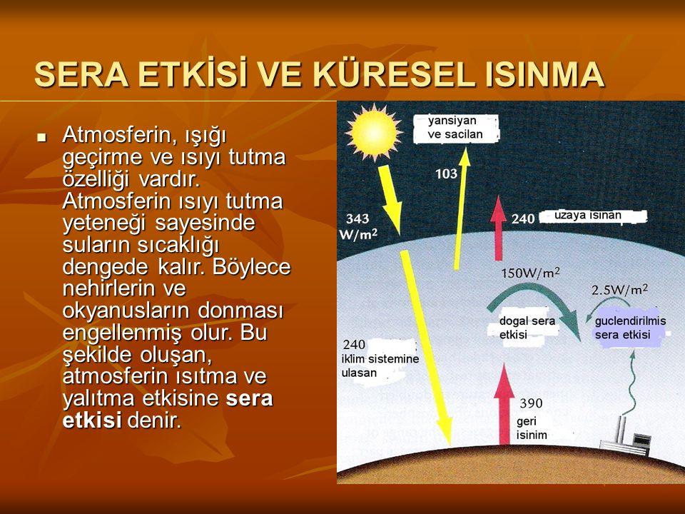 SERA ETKİSİ VE KÜRESEL ISINMA Atmosferin, ışığı geçirme ve ısıyı tutma özelliği vardır.