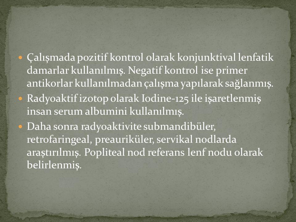 Li ve ark'larının 2000 yılında ve Kujala ve Kivela'nın 2005 yılında yaptığı çalışmalarda silier cismi invaze eden oküler melonomaların metastaz sonrası mortaliteleri daha yüksek bulunmuş