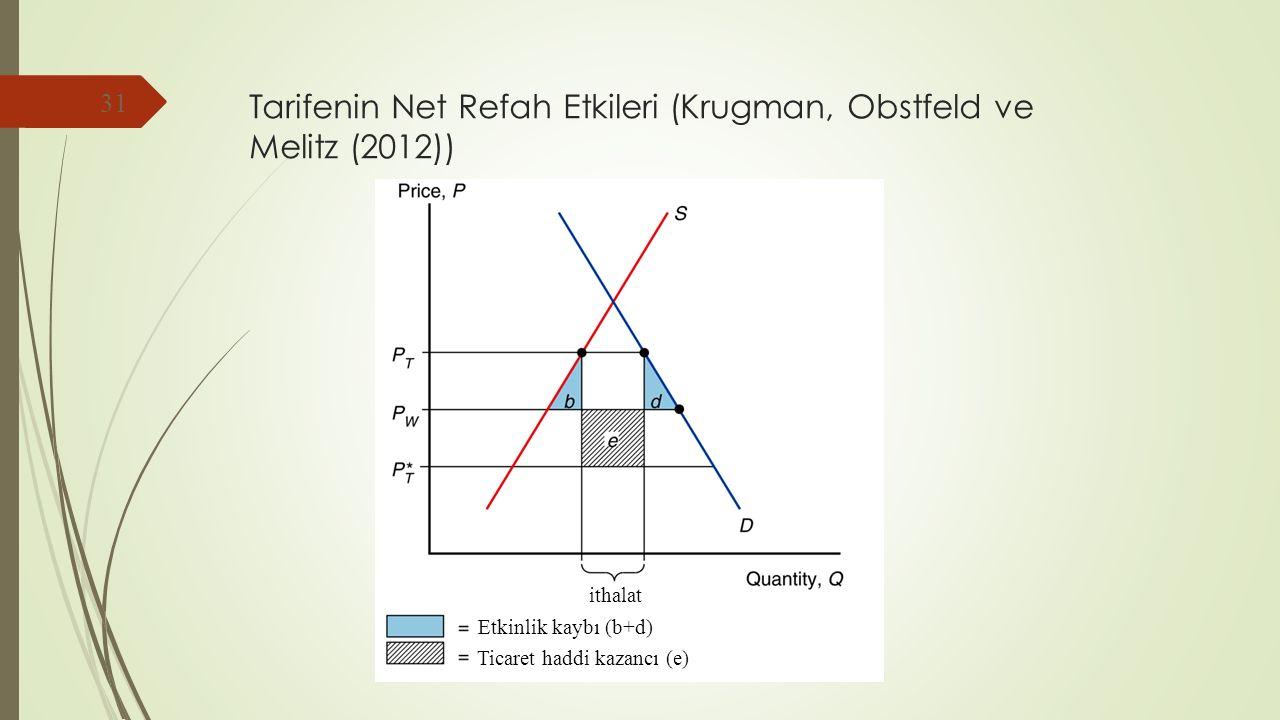 Tarifenin Net Refah Etkileri (Krugman, Obstfeld ve Melitz (2012)) 31 ithalat Etkinlik kaybı (b+d) Ticaret haddi kazancı (e)
