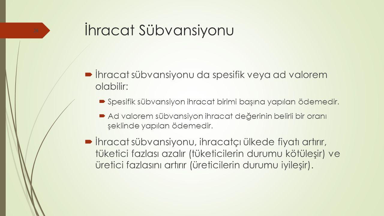 İhracat Sübvansiyonu  İhracat sübvansiyonu da spesifik veya ad valorem olabilir:  Spesifik sübvansiyon ihracat birimi başına yapılan ödemedir.