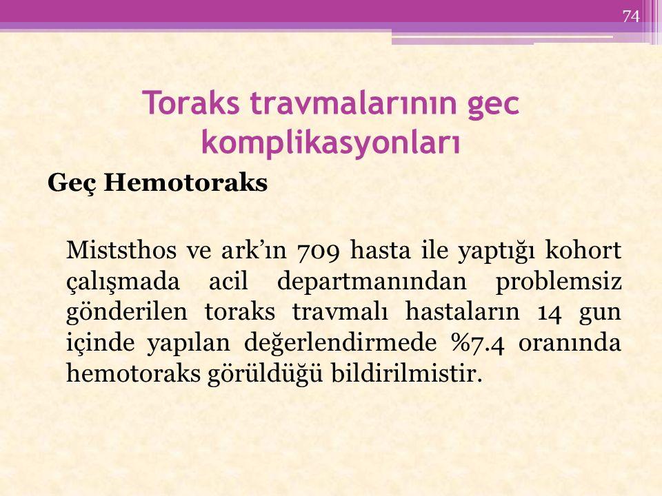 Toraks travmalarının gec komplikasyonları Geç Hemotoraks Miststhos ve ark'ın 709 hasta ile yaptığı kohort çalışmada acil departmanından problemsiz gönderilen toraks travmalı hastaların 14 gun içinde yapılan değerlendirmede %7.4 oranında hemotoraks görüldüğü bildirilmistir.