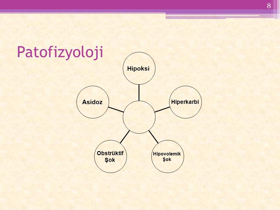 Patofizyoloji Asidoz Obstrüktif Şok Hipovolemik Şok Hiperkarbi Hipoksi 8