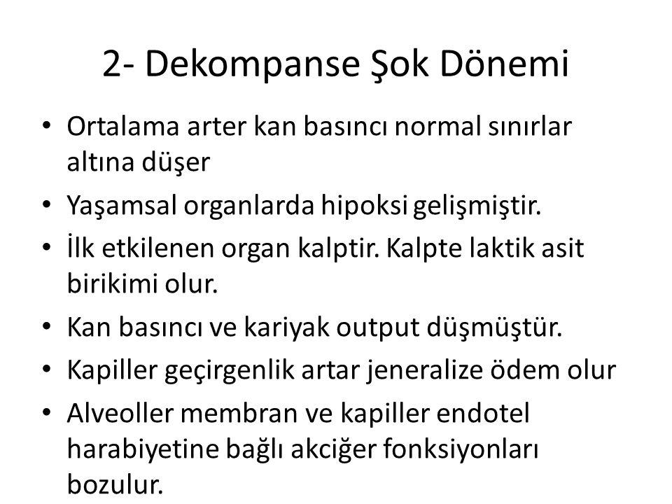 2- Dekompanse Şok Dönemi Ortalama arter kan basıncı normal sınırlar altına düşer Yaşamsal organlarda hipoksi gelişmiştir. İlk etkilenen organ kalptir.