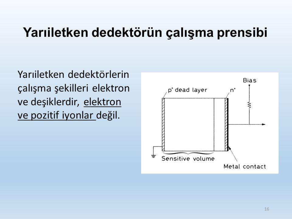 Yarıiletken dedektörün çalışma prensibi 16 Yarıiletken dedektörlerin çalışma şekilleri elektron ve deşiklerdir, elektron ve pozitif iyonlar değil.