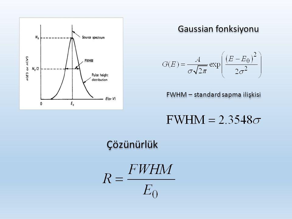 Gaussian fonksiyonu FWHM – standard sapma ilişkisi Çözünürlük