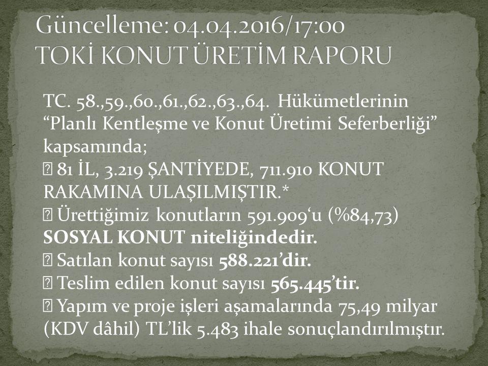 TC. 58.,59.,60.,61.,62.,63.,64.