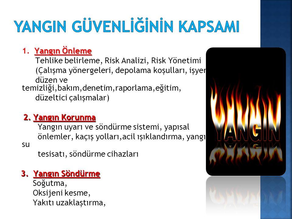 Yangın Önleme 1.