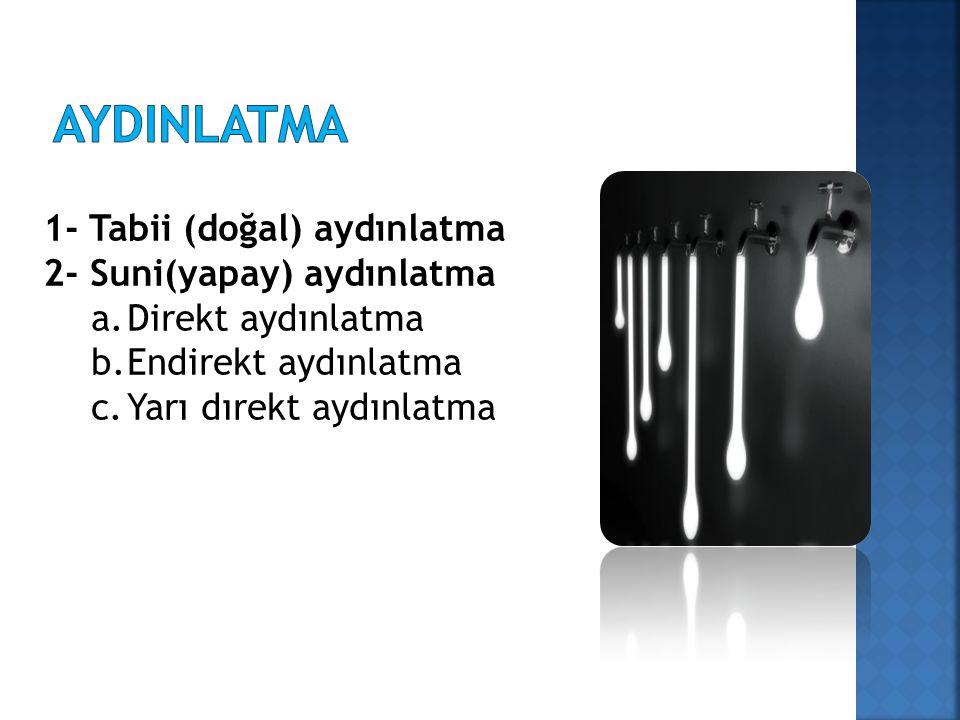 1- Tabii (doğal) aydınlatma 2- Suni(yapay) aydınlatma a.Direkt aydınlatma b.Endirekt aydınlatma c.Yarı dırekt aydınlatma