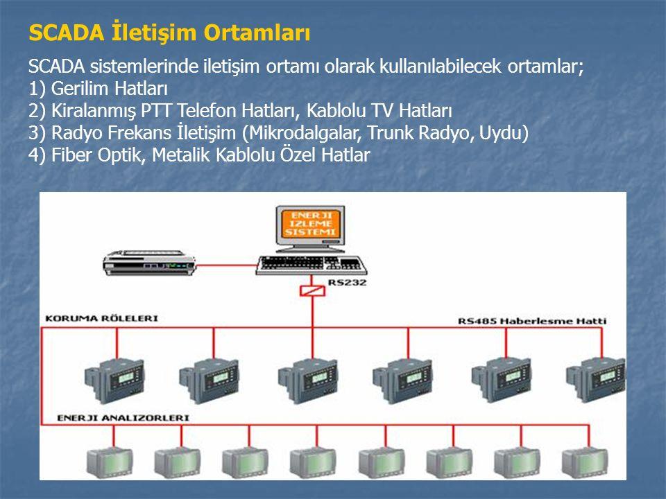 SCADA İletişim Ortamları SCADA sistemlerinde iletişim ortamı olarak kullanılabilecek ortamlar; 1) Gerilim Hatları 2) Kiralanmış PTT Telefon Hatları, Kablolu TV Hatları 3) Radyo Frekans İletişim (Mikrodalgalar, Trunk Radyo, Uydu) 4) Fiber Optik, Metalik Kablolu Özel Hatlar