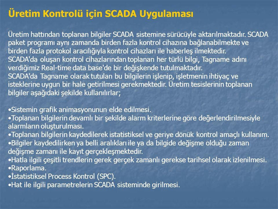 Üretim Kontrolü için SCADA Uygulaması Üretim hattından toplanan bilgiler SCADA sistemine sürücüyle aktarılmaktadır.