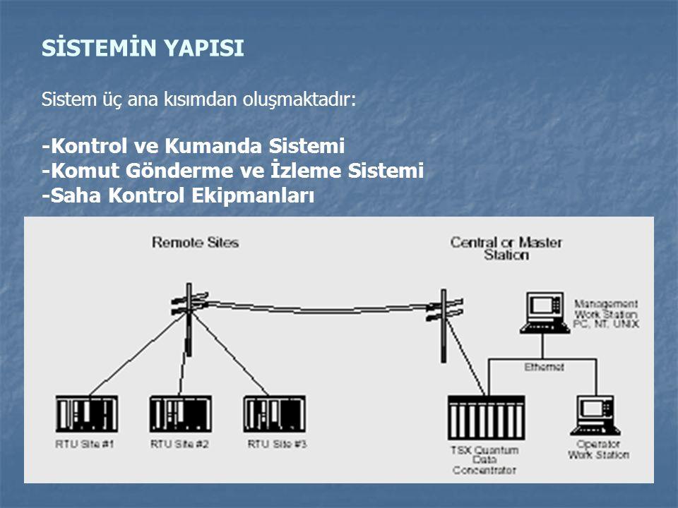 SİSTEMİN YAPISI Sistem üç ana kısımdan oluşmaktadır: -Kontrol ve Kumanda Sistemi -Komut Gönderme ve İzleme Sistemi -Saha Kontrol Ekipmanları