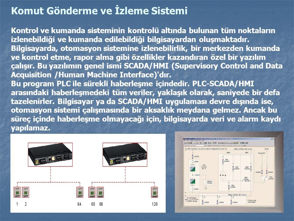 Komut Gönderme ve İzleme Sistemi Kontrol ve kumanda sisteminin kontrolü altında bulunan tüm noktaların izlenebildiği ve kumanda edilebildiği bilgisayardan oluşmaktadır.
