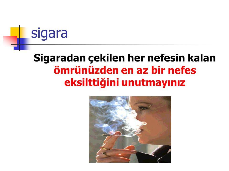sigara Sigaradan çekilen her nefesin kalan ömrünüzden en az bir nefes eksilttiğini unutmayınız