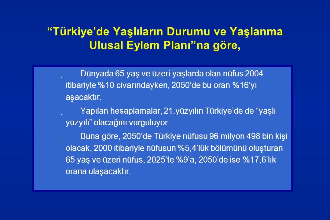 """""""Türkiye'de Yaşlıların Durumu ve Yaşlanma Ulusal Eylem Planı""""na göre, Dünyada 65 yaş ve üzeri yaşlarda olan nüfus 2004 itibariyle %10 civarındayken,"""