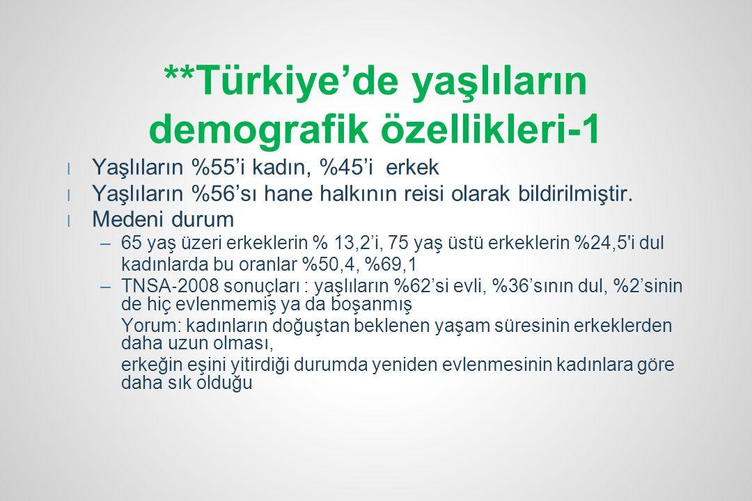 **Türkiye'de yaşlıların demografik özellikleri-1 l Yaşlıların %55'i kadın, %45'i erkek l Yaşlıların %56'sı hane halkının reisi olarak bildirilmiştir.